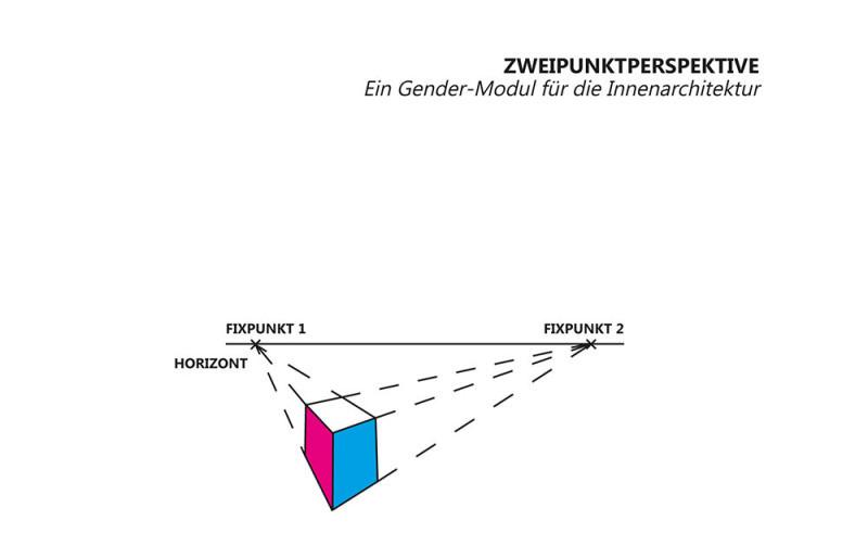 zweipunktperspektive – ein gender-modul für die innenarchitektur, Innenarchitektur ideen